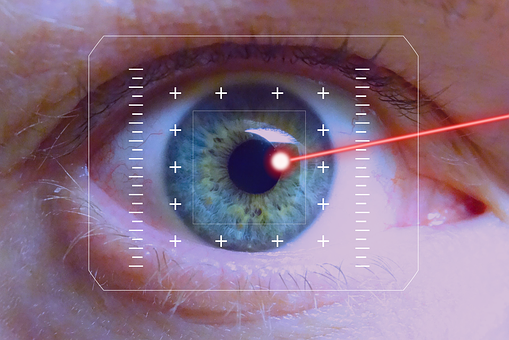 Lasers, Eye, Iris, Laser, Correction