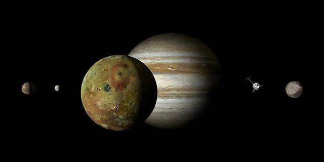 Monde Vom Jupiter