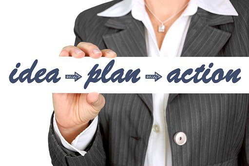 Business Idea Planning Business Plan Busin