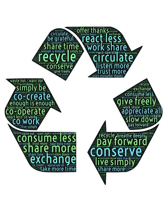 リサイクル, 循環させる, 共有, 再循環, 環境, シンボル, 寛大さ, 持続可能な, 再生可能エネルギー