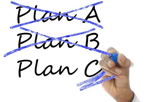 Planning, Plan, Adjusting, Aspirations