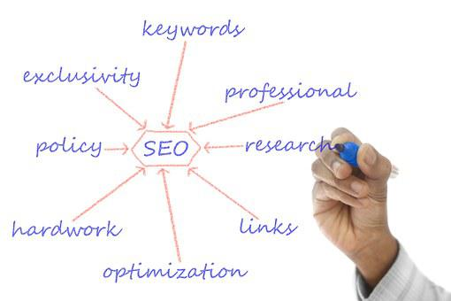Tips for Choosing An Experienced SEO Company