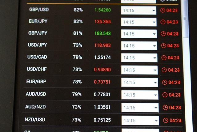 コース, 証券取引所, 外国為替, 通貨ペア