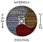 wisdom, power, vision