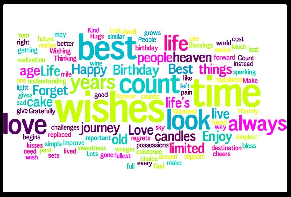 Word Cloud Tag Happy Birthday Bday Wordcloud