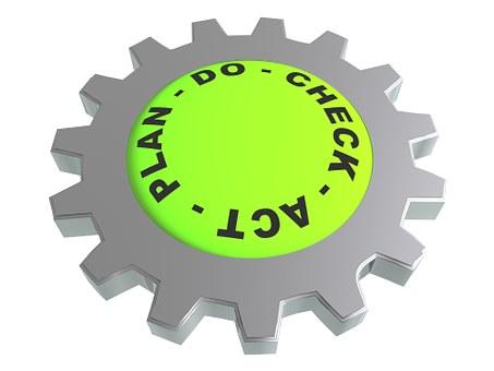 計画, する, チェック, 行為, ギア, プロセス, ビジネス, 戦略, 成功