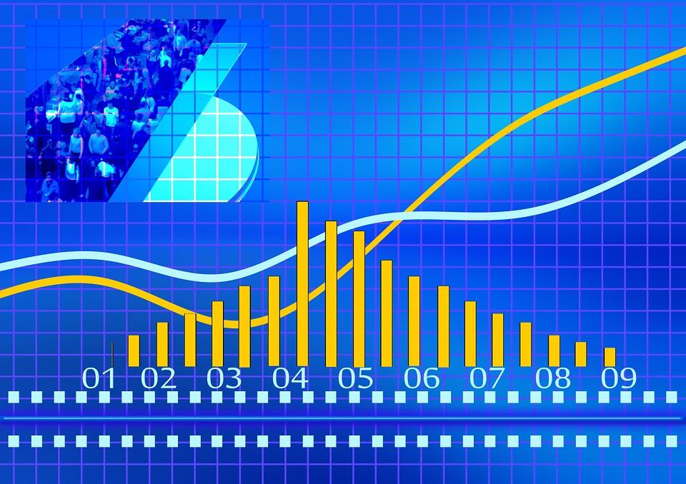 統計情報, 透明性, 会社, 可用性, コース, 曲線, 損失, お支払い, 開発, 成功, キャリア