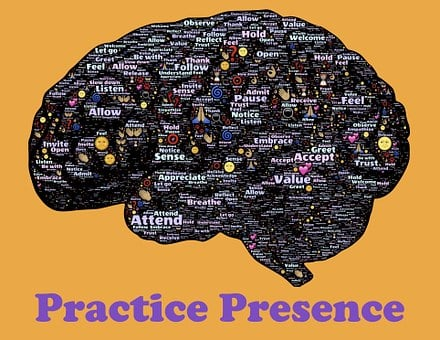 Cerebro, Mente, Mentalidad, Mindfulness