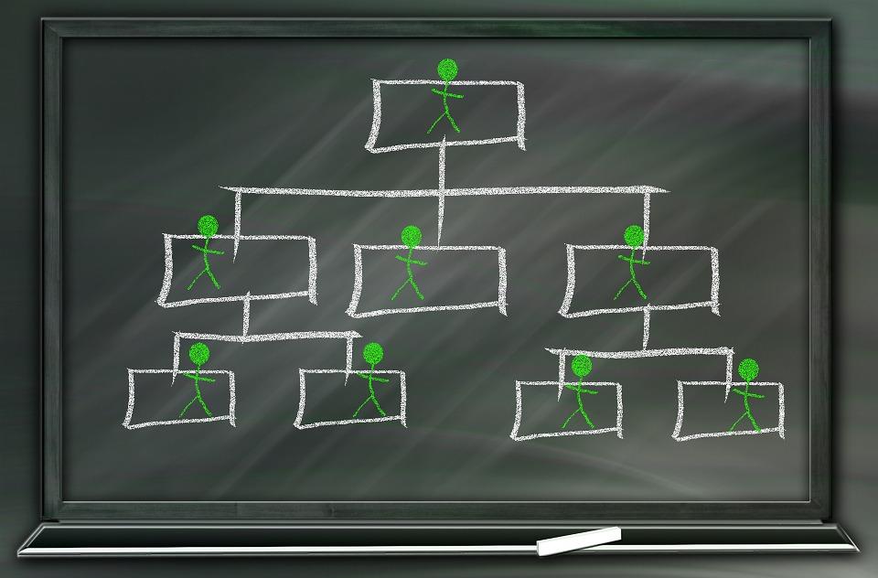 出向の意味|職業別/立場別/出向先別・出張や左遷などとの違い
