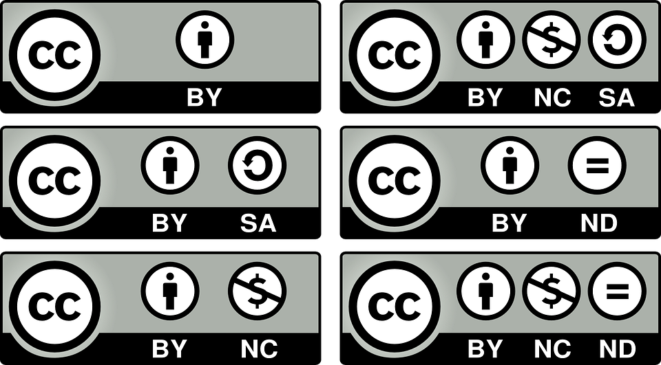 Creative Commons, Licenses, Icons, By, Sa, Nc, Nd