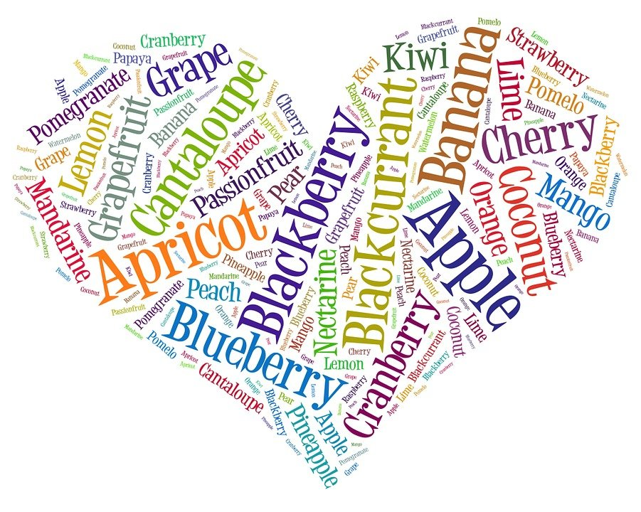 Bubble Chart With Labels: Tag Cloud - Free images on Pixabay,Chart