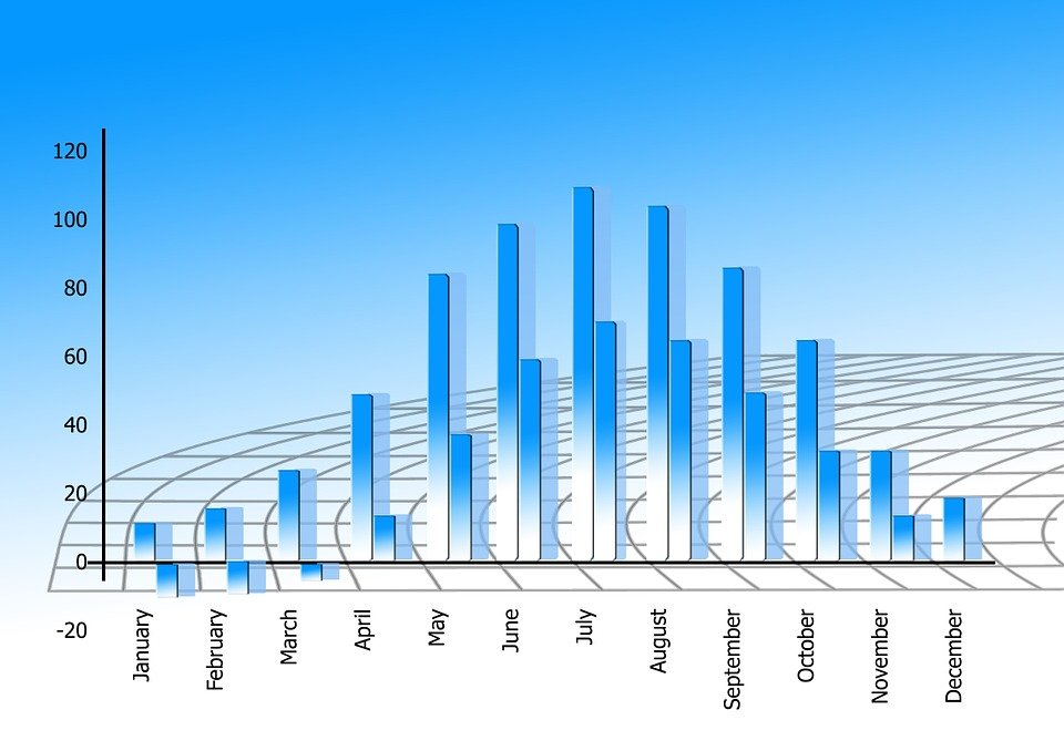 World Stock Markets Charts: Free illustration: Statistics Chart Graphic Bar - Free Image on ,Chart