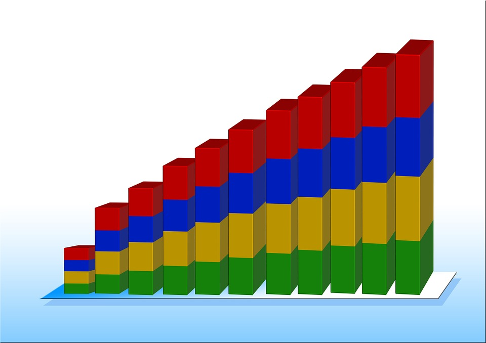 Bar Chart Maker: Free illustration: Statistics Chart Graphic Bar - Free Image on ,Chart