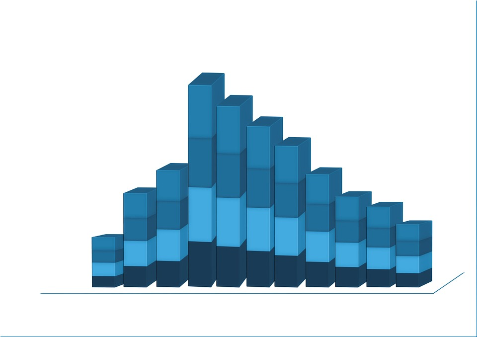 Stock Futures Charts: Free illustration: Statistics Chart Graphic Bar - Free Image on ,Chart