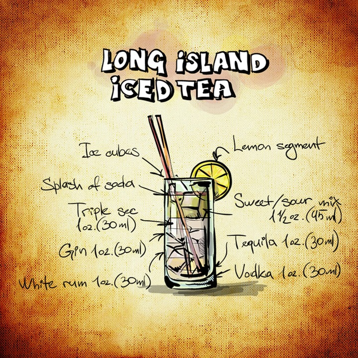 Long Island Iced Tea Cocktail Free Image On Pixabay