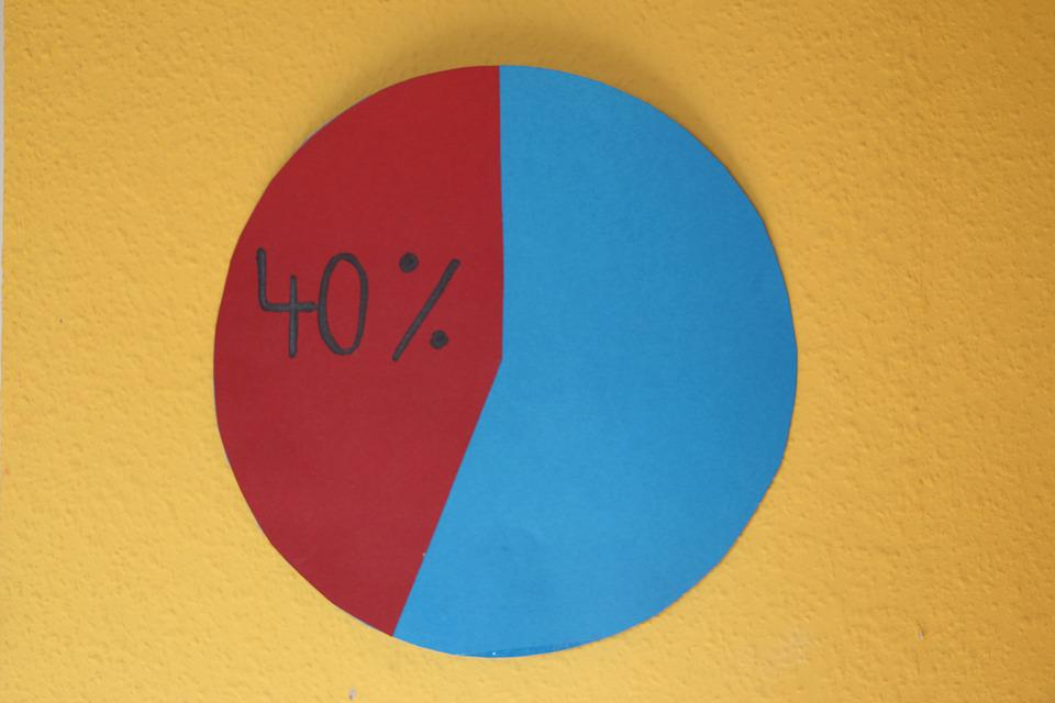 Pie Chart Icon: 40S - Free images on Pixabay,Chart