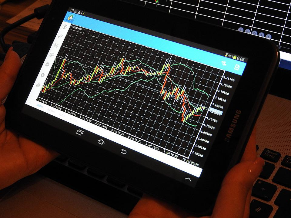 Daily Stock Market Charts: Forex - Free images on Pixabay,Chart