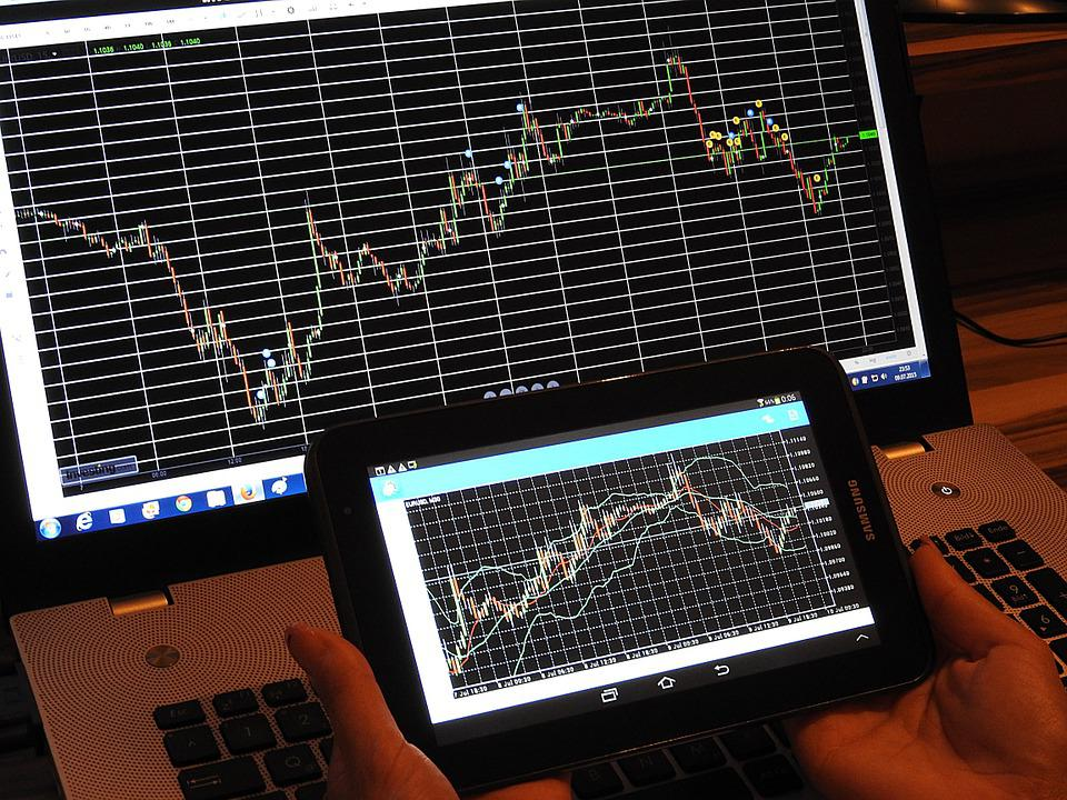 Technical Analysis Trading Making Money With Charts: Analysis - Free images on Pixabay,Chart