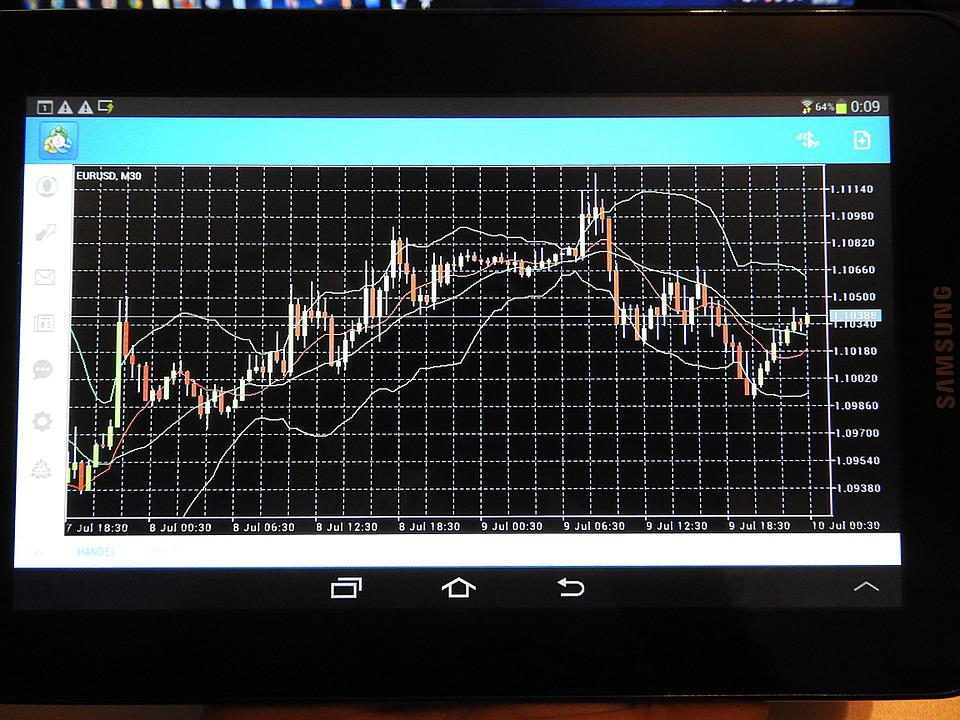 Stock Chart Analysis: Forex - Free images on Pixabay,Chart
