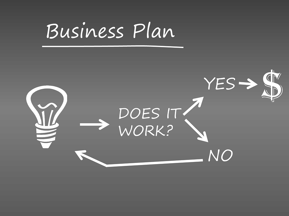 marketing business plan template word