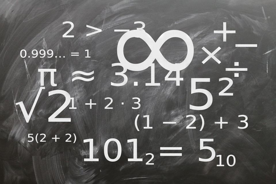 wiskunde tekens