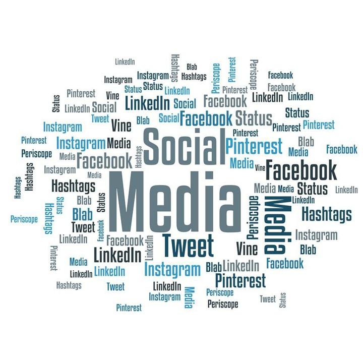 Mediów Społecznych, Chmura Słowa