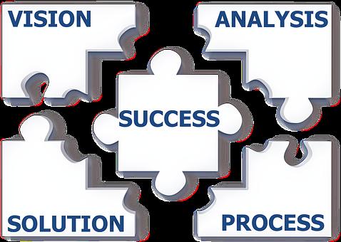 Puzzle, Success, Analysis, Problem