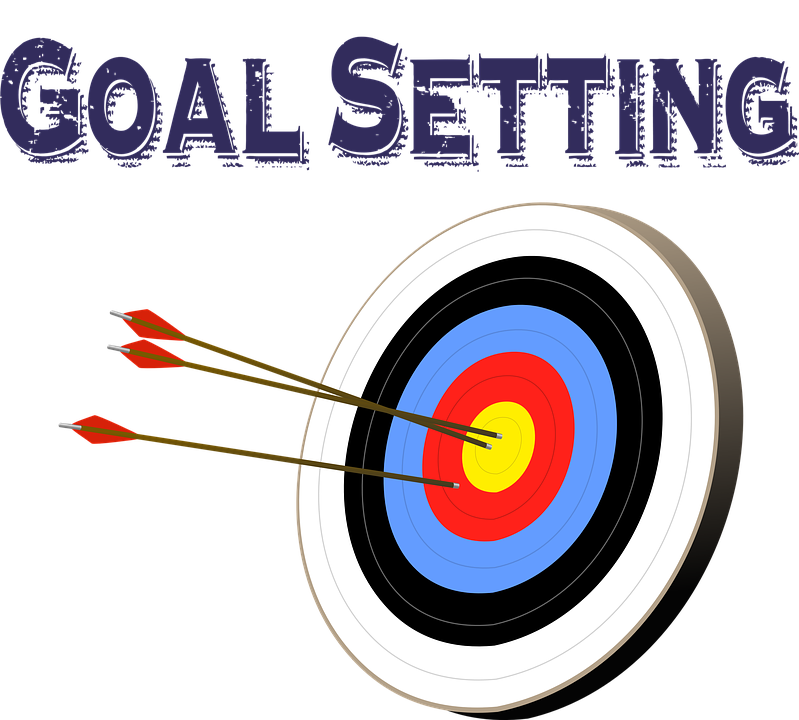 goal setting in business This guide is appropriate for use by human resources (hr) staff to support performance management policy making and design, by line-of-business managers to understand and execute their role in guiding their team members as they set their goals, and by individual employees as they write strong stretch goals that will.
