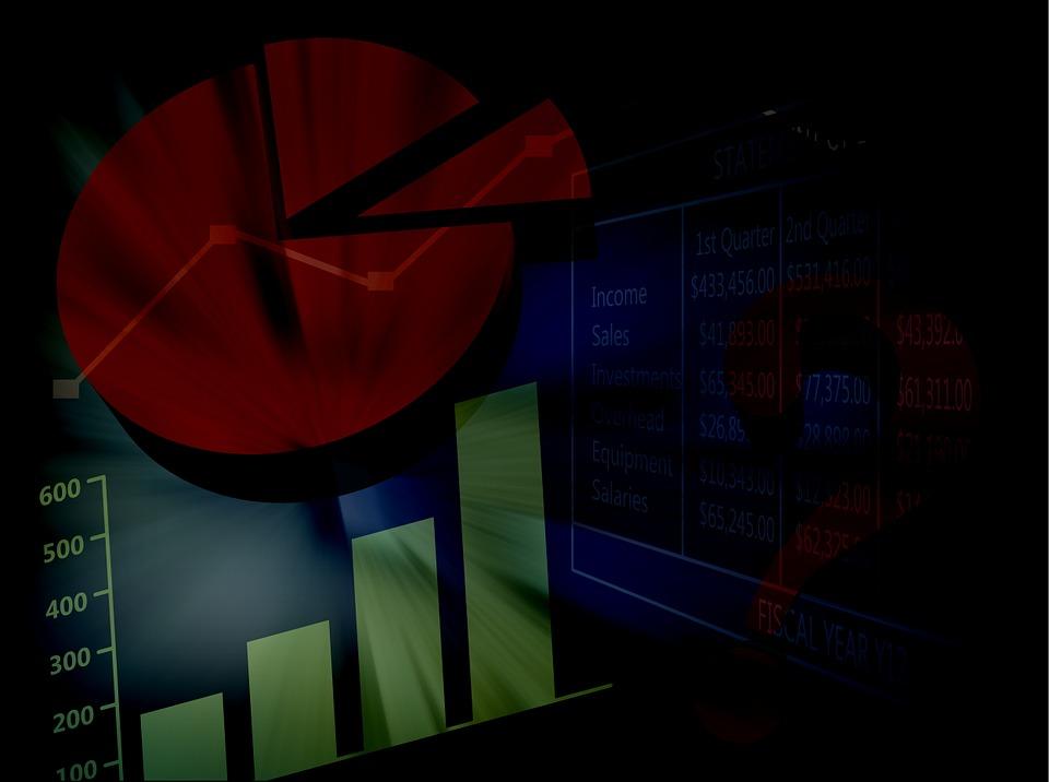 Financial Wellness Program Market