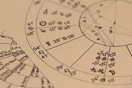 Astrology, Divination, Chart, Horoscope