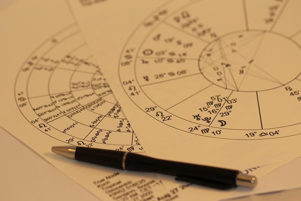 Chinese Astrology Chart: Zodiac Sign - Free images on Pixabay,Chart