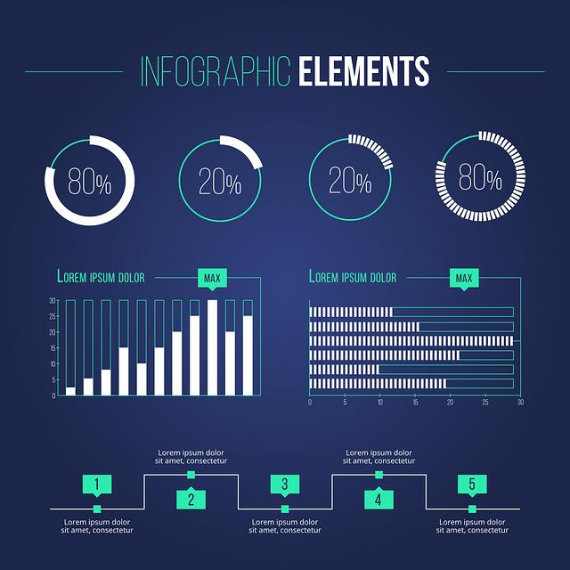 infografika business charts  u00b7 free vector graphic on pixabay
