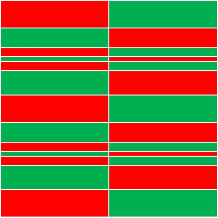 christmas colors red green white blocks bright - Why Are Red And Green Christmas Colors