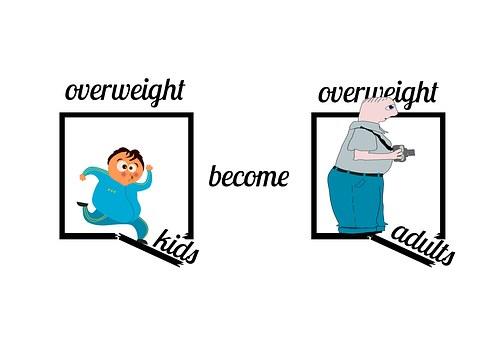Placă de contorizare a pierderii în greutate