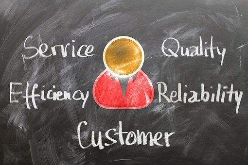Customer Expectation Service Quality Effic