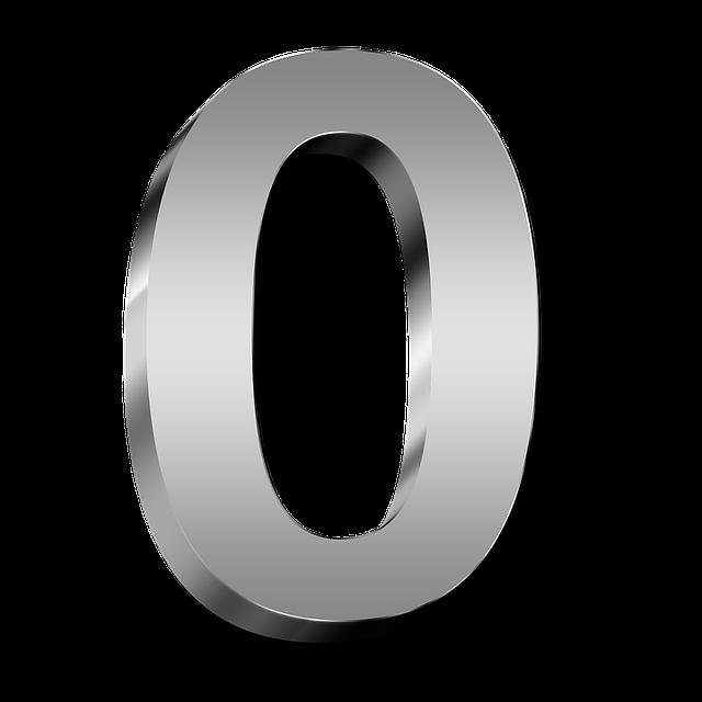 Zero Nil Number · Free Image On Pixabay