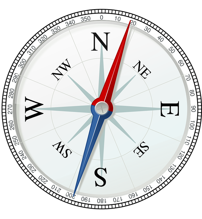Compass Direction Navigation 183 Free Vector Graphic On Pixabay