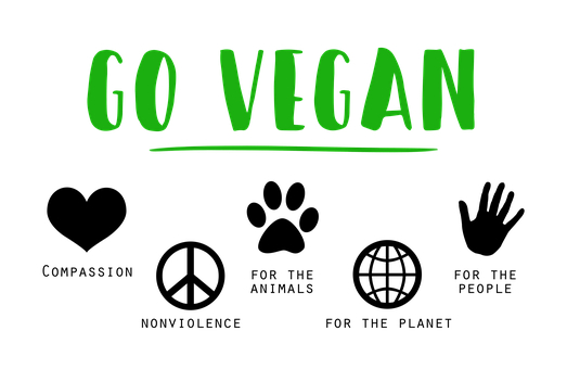 Vegan Go Vegan Compassion Sign Text Writte