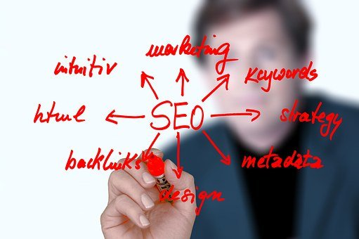 Search engine optimization image for 37 highly effective SEO tips for bloggers