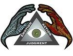 deciding, division, psyche