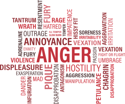 Anger, Word Cloud, Annoy, Tantrum, Fury