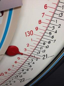 Weights, Scales, Fitness, Health