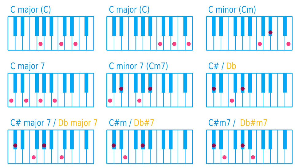 Piano Keyboard Key Free Vector Graphic On Pixabay