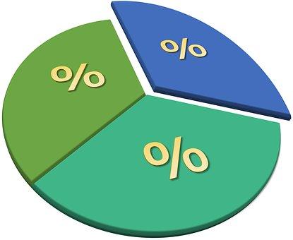 円グラフ, 割合, 図, パーセント, データ, グラフ, ビジネス