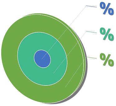 Chart, Percentage, Diagram, Target, Goal