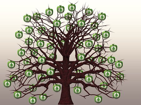 Finance Dollar Currency Tree Apple Monitor