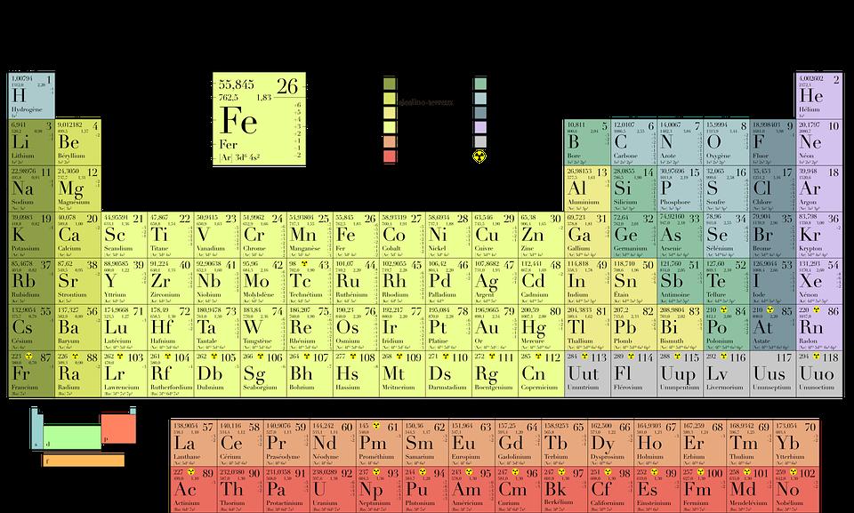 Vector gratis tabla peridica mesa qumica imagen gratis en tabla peridica mesa qumica elemento urtaz Images