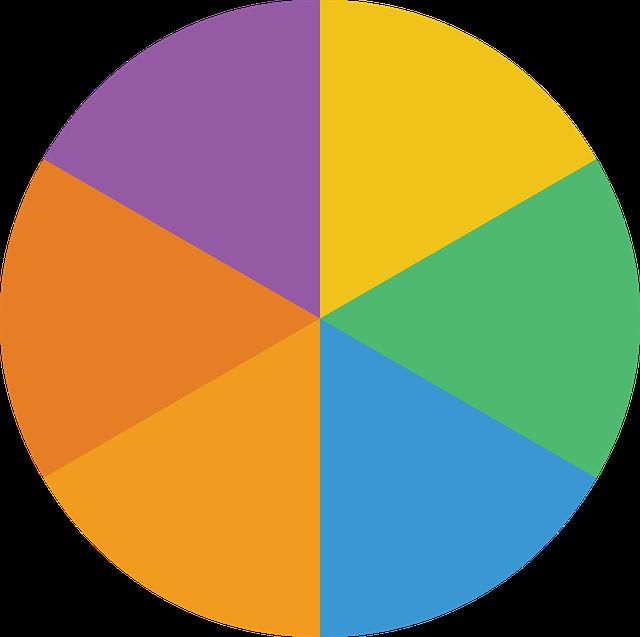 algorithms analysis analytics  u00b7 free vector graphic on pixabay