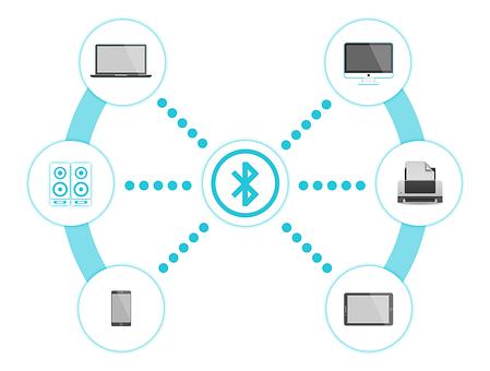 Bluetooth, Connectivity, Wireless