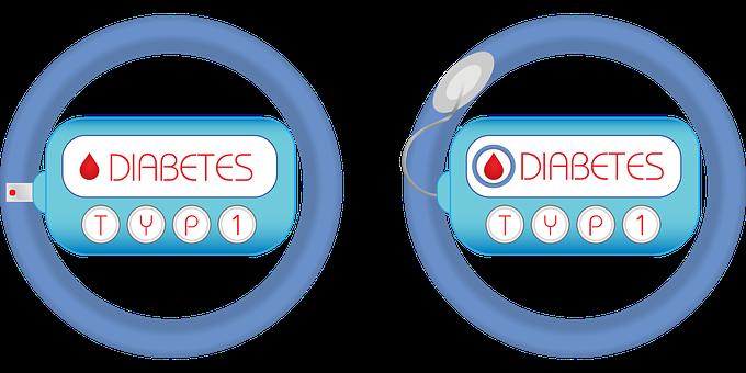 Diabetes, Icon, Glucose, Blood, Meter